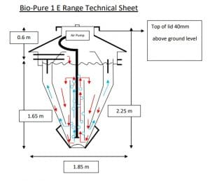 Bio-Pure 1 Technical Drawing