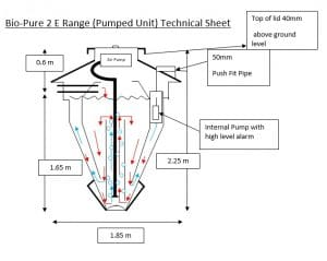 Bio-Pure 2 Pumped Technical Drawing