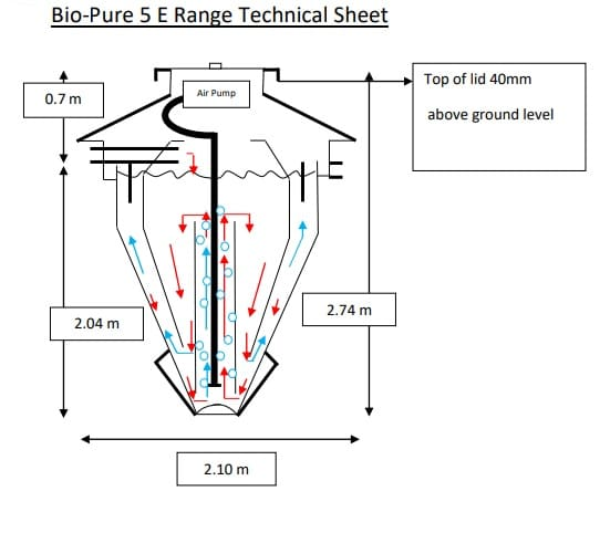 Bio-Pure 5 Technical drawing