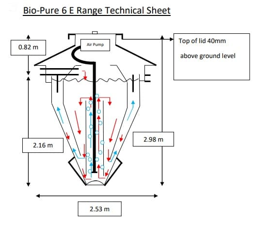 Bio-Pure 6 Technical drawing