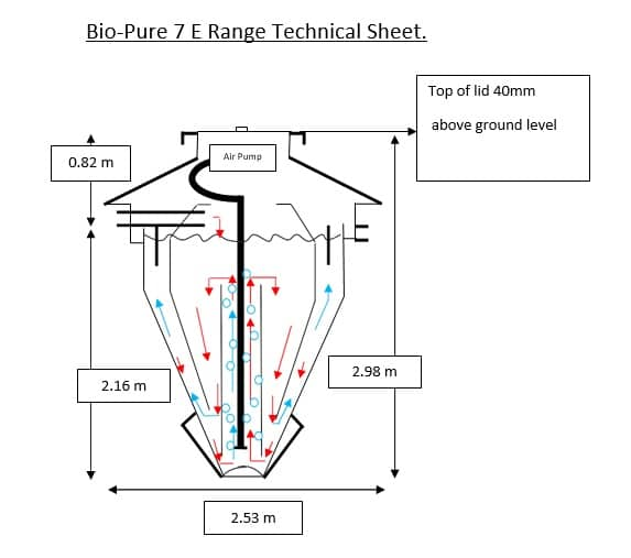 Bio-Pure 7 Technical drawing