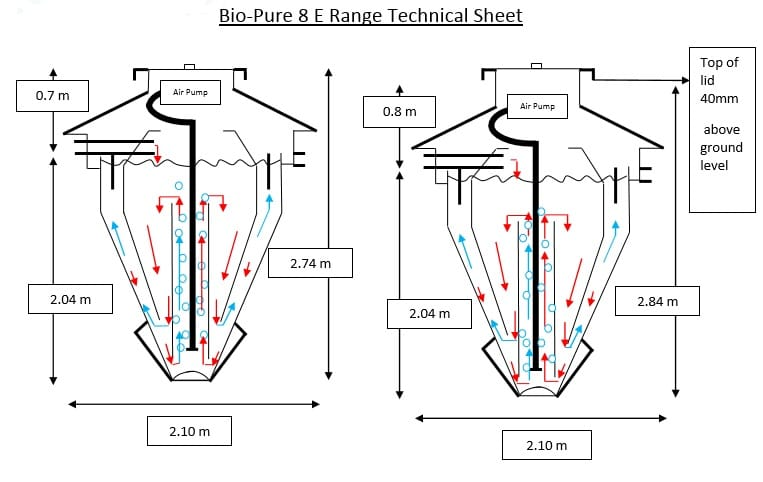 Bio-Pure 8 Technical drawing