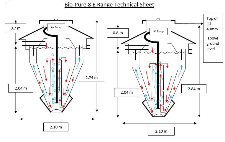 Bio-Pure 8 Technical drawing