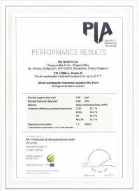 PIA_certificate