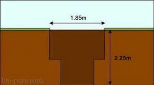 Bio-Pure Sewage Treatment Plant Installation Diagram 2