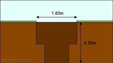 Bio-Pure Sewage Treatment Plant Installation Diagram 2