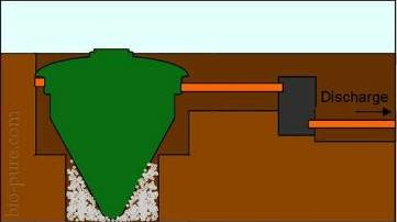 Bio-Pure Sewage Treatment Plant Installation Diagram 6